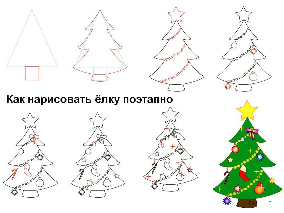 Нарисовать новогоднюю ёлку поэтапно